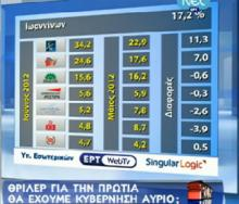 elections tv