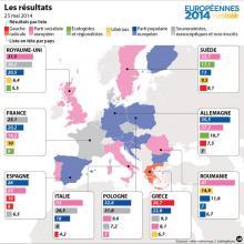 Résultats des élections européennes 2014.